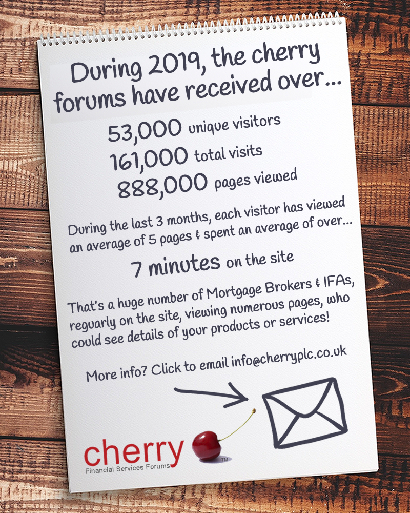Click to email cherry